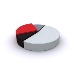 3d-pie-chart-illustration_zkDXVIu_
