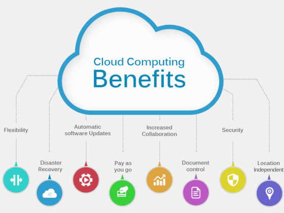 cloud-computing-benefit