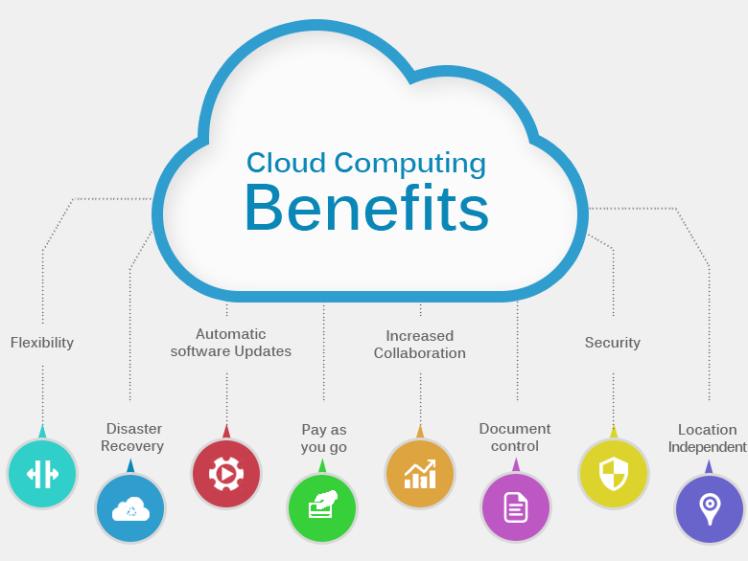 cloud-computing-benefit